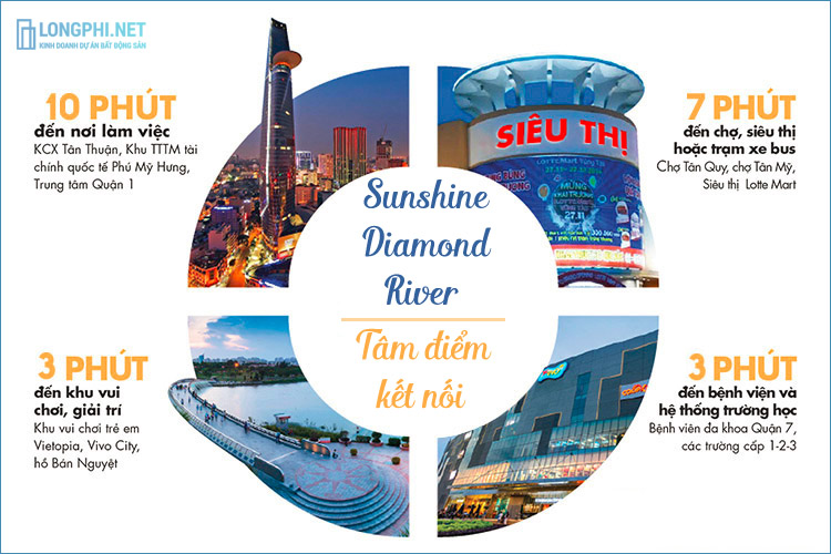 ket noi giao thong tai sunshine diamond river